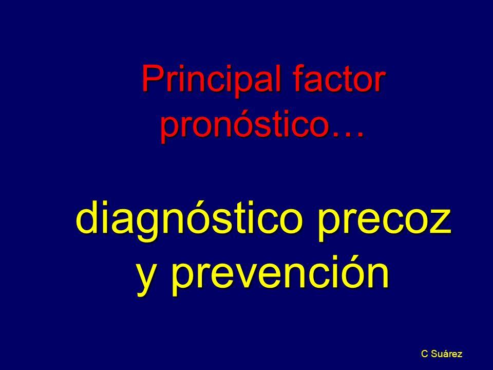 Principal factor pronóstico… diagnóstico precoz y prevención
