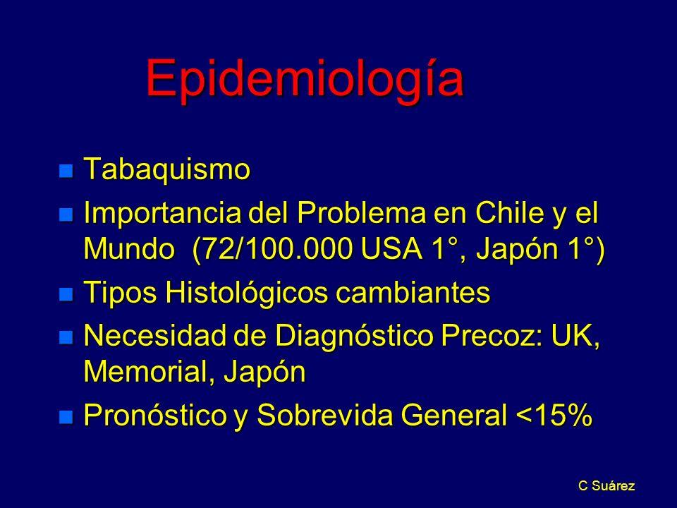 Epidemiología Tabaquismo