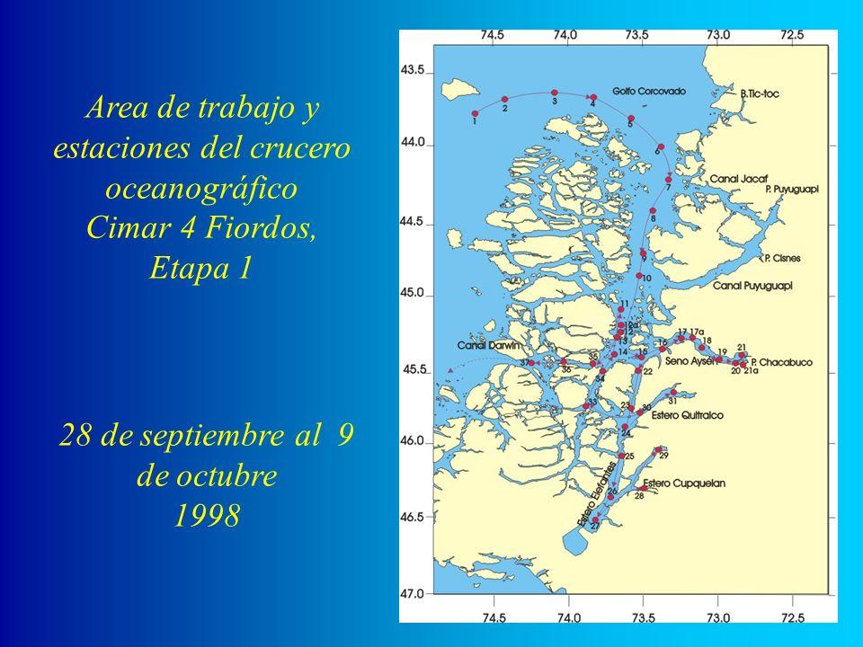 Area de trabajo y estaciones del crucero oceanográfico