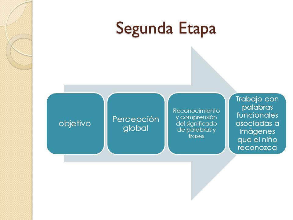Reconocimiento y comprensión del significado de palabras y frases