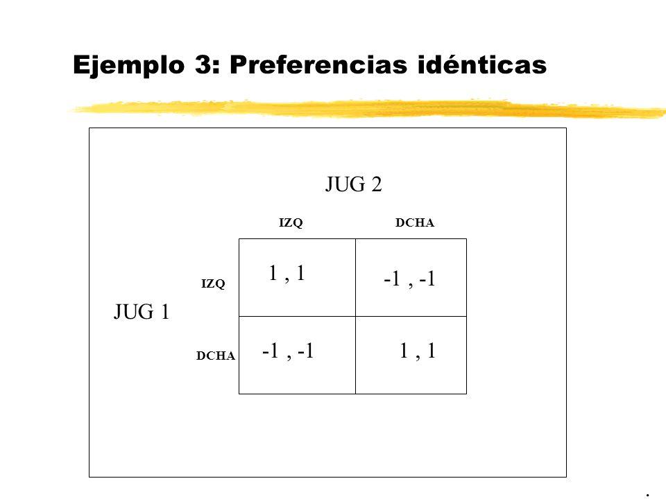 Ejemplo 3: Preferencias idénticas