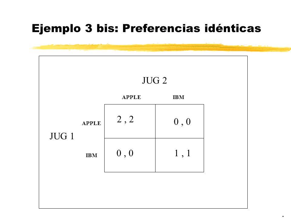 Ejemplo 3 bis: Preferencias idénticas