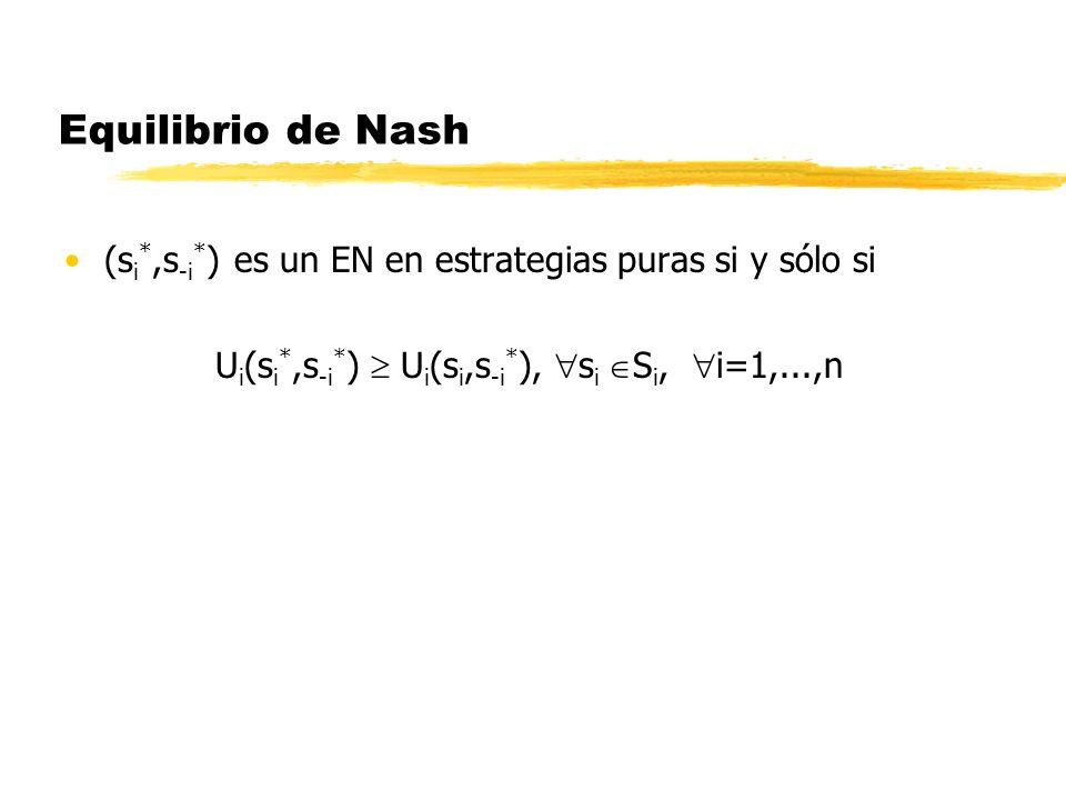Ui(si*,s-i*)  Ui(si,s-i*), si Si, i=1,...,n