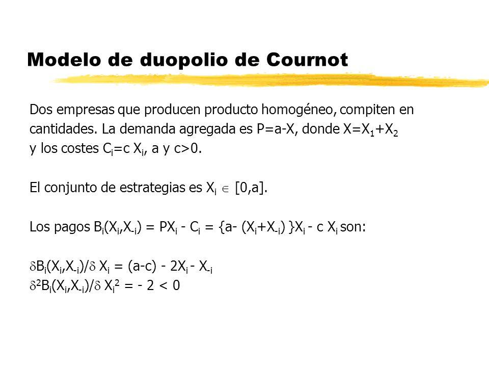 Modelo de duopolio de Cournot