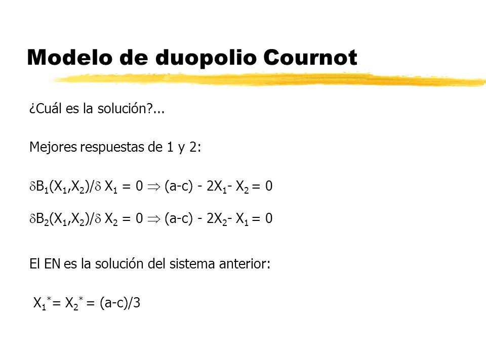 Modelo de duopolio Cournot