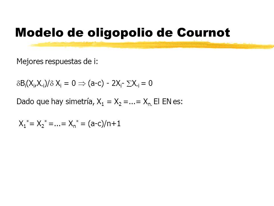 Modelo de oligopolio de Cournot
