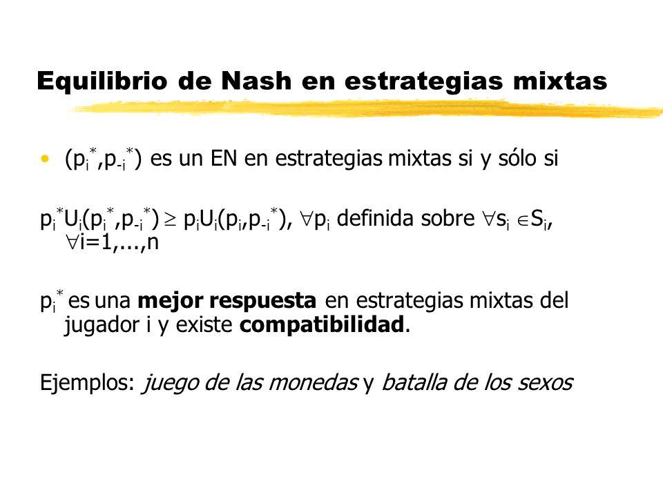 Equilibrio de Nash en estrategias mixtas