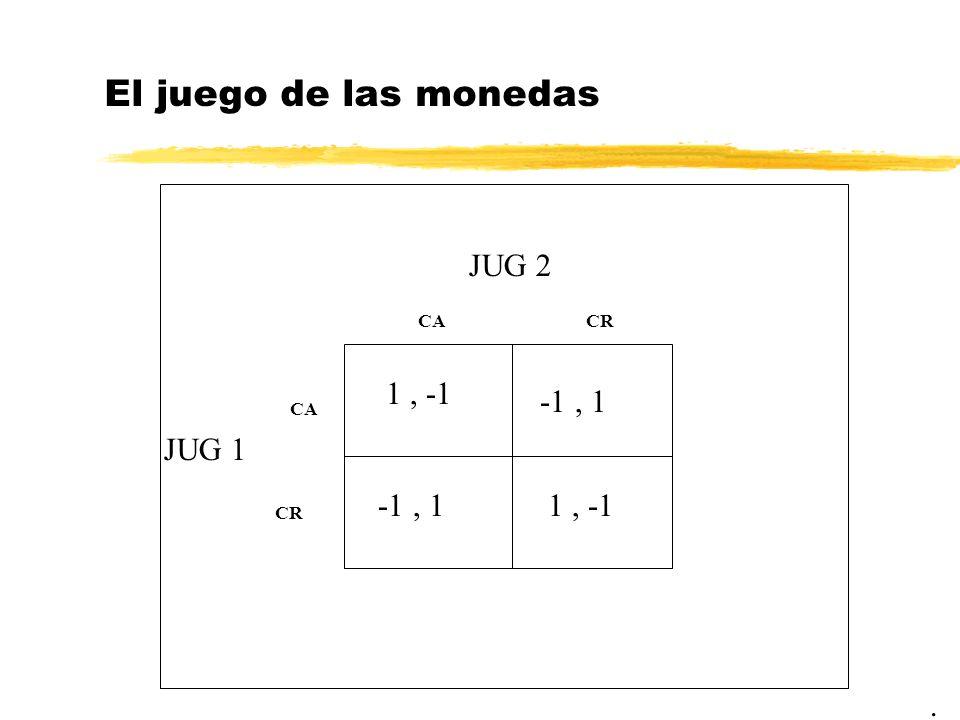 El juego de las monedas JUG 2 1 , -1 -1 , 1 JUG 1 -1 , 1 1 , -1 . CA
