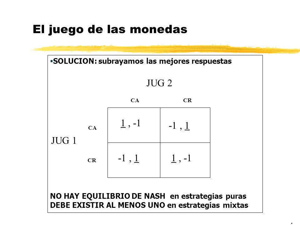 El juego de las monedas JUG 2 1 , -1 -1 , 1 JUG 1 -1 , 1 1 , -1 .
