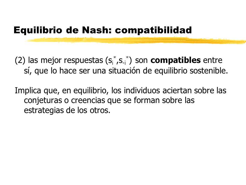Equilibrio de Nash: compatibilidad