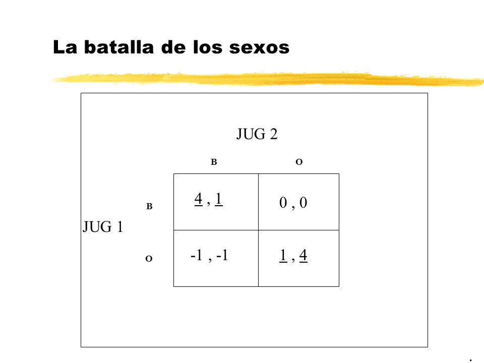 La batalla de los sexos JUG 2 4 , 1 0 , 0 JUG 1 -1 , -1 1 , 4 . B O B