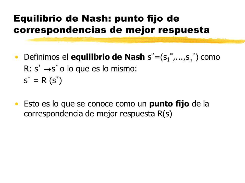 Equilibrio de Nash: punto fijo de correspondencias de mejor respuesta