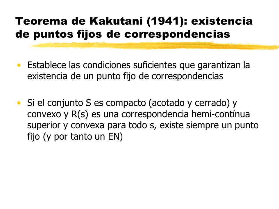 Teorema de Kakutani (1941): existencia de puntos fijos de correspondencias