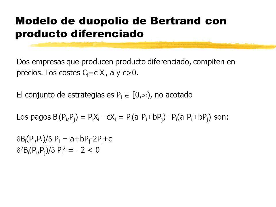 Modelo de duopolio de Bertrand con producto diferenciado