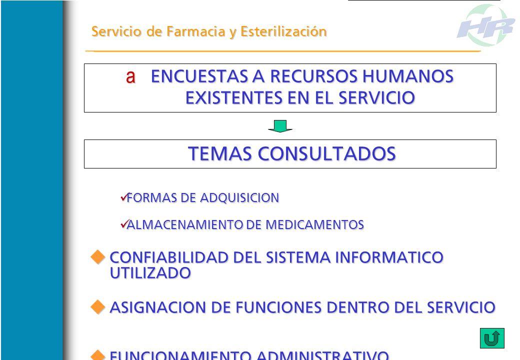 ENCUESTAS A RECURSOS HUMANOS EXISTENTES EN EL SERVICIO