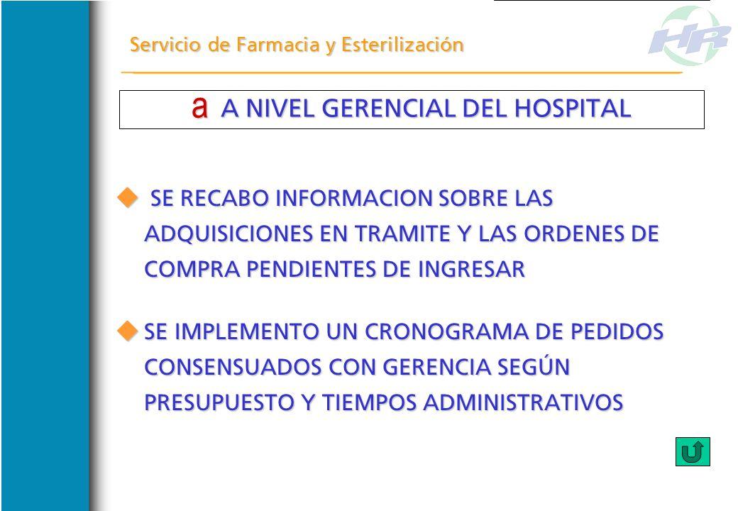 A NIVEL GERENCIAL DEL HOSPITAL