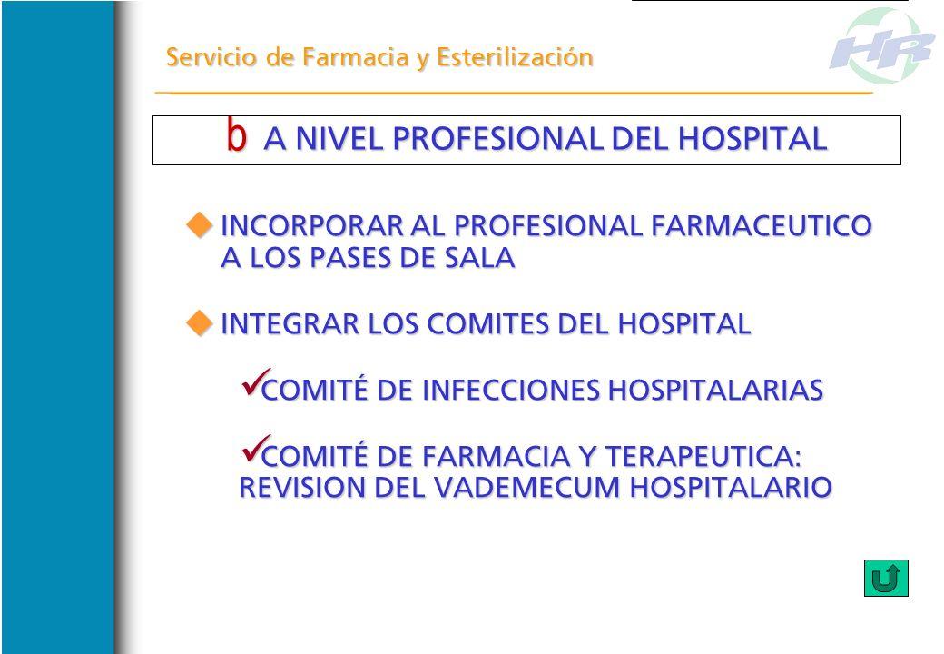 A NIVEL PROFESIONAL DEL HOSPITAL