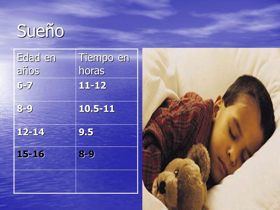Sueño Edad en años Tiempo en horas 6-7 11-12 8-9 10.5-11 12-14 9.5