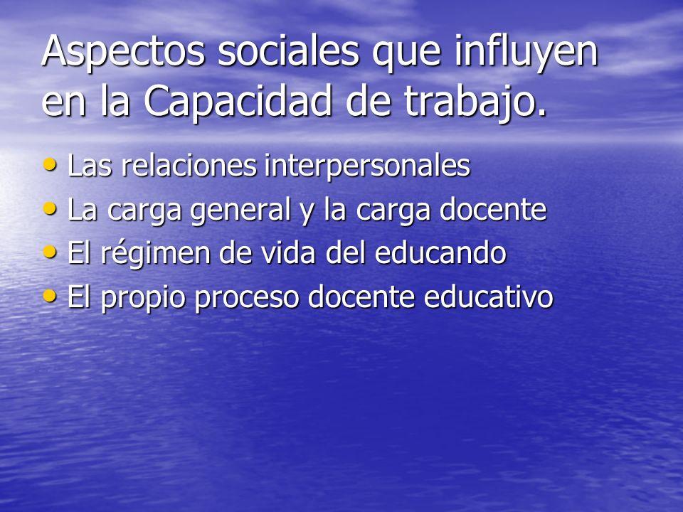 Aspectos sociales que influyen en la Capacidad de trabajo.