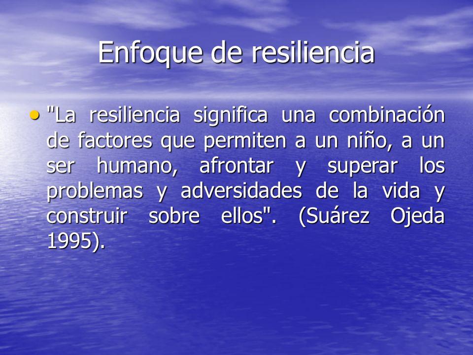 Enfoque de resiliencia