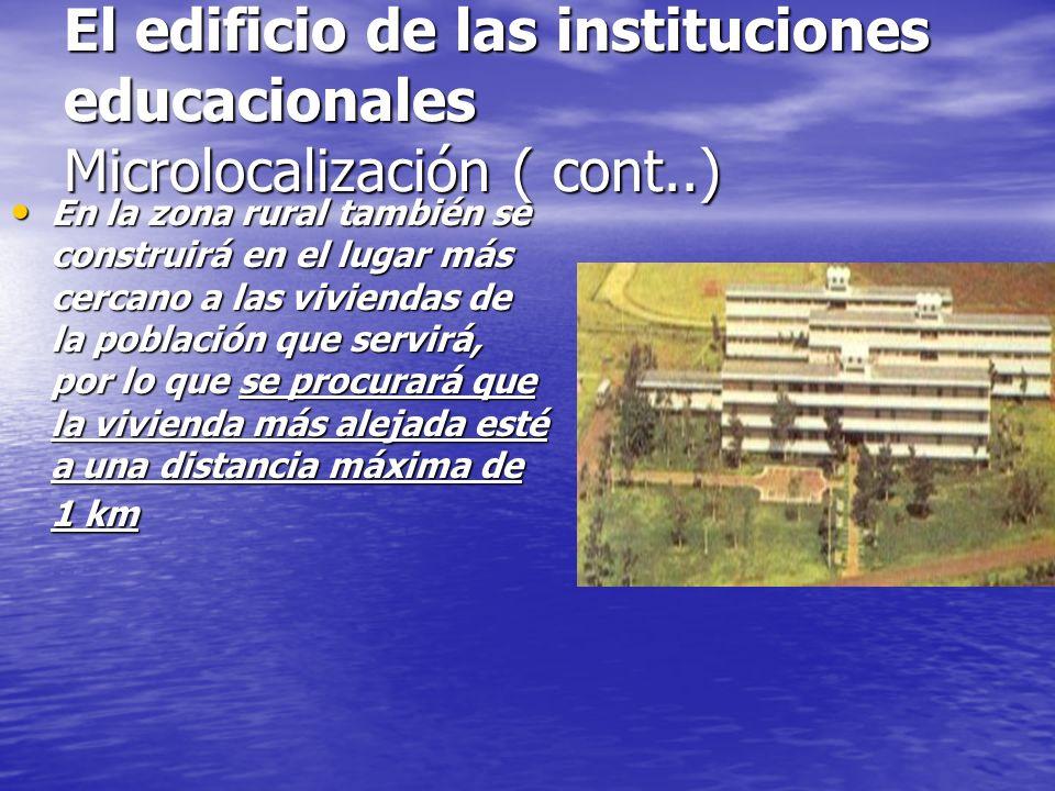 El edificio de las instituciones educacionales Microlocalización ( cont..)