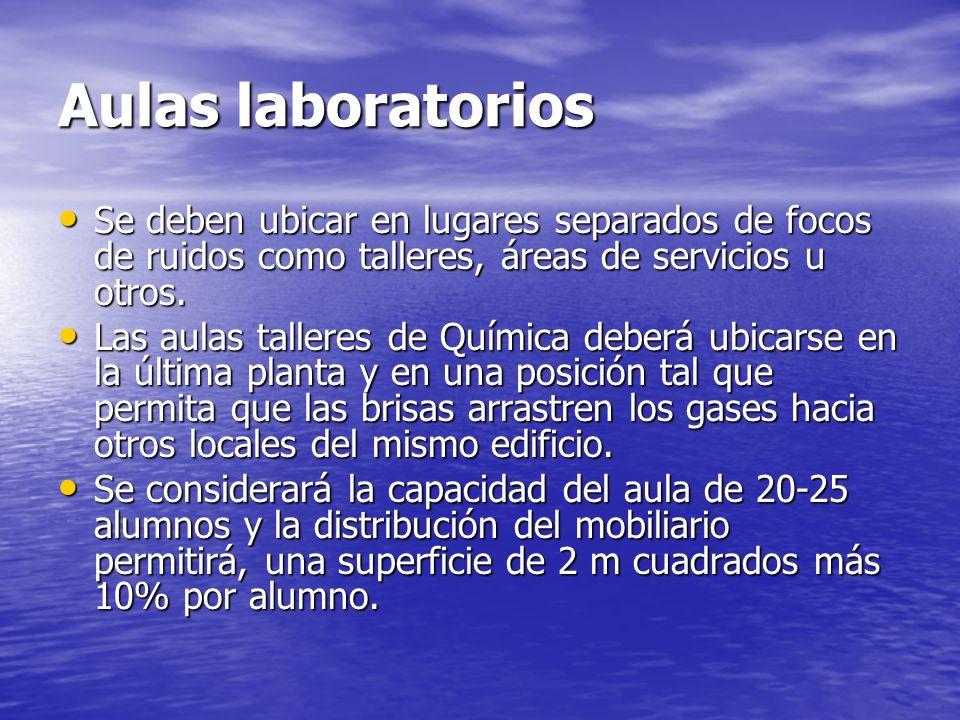 Aulas laboratorios Se deben ubicar en lugares separados de focos de ruidos como talleres, áreas de servicios u otros.