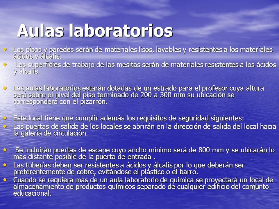 Aulas laboratorios Los pisos y paredes serán de materiales lisos, lavables y resistentes a los materiales ácidos y álcalis.
