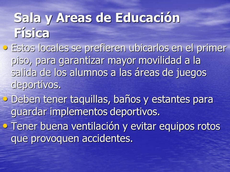 Sala y Areas de Educación Física