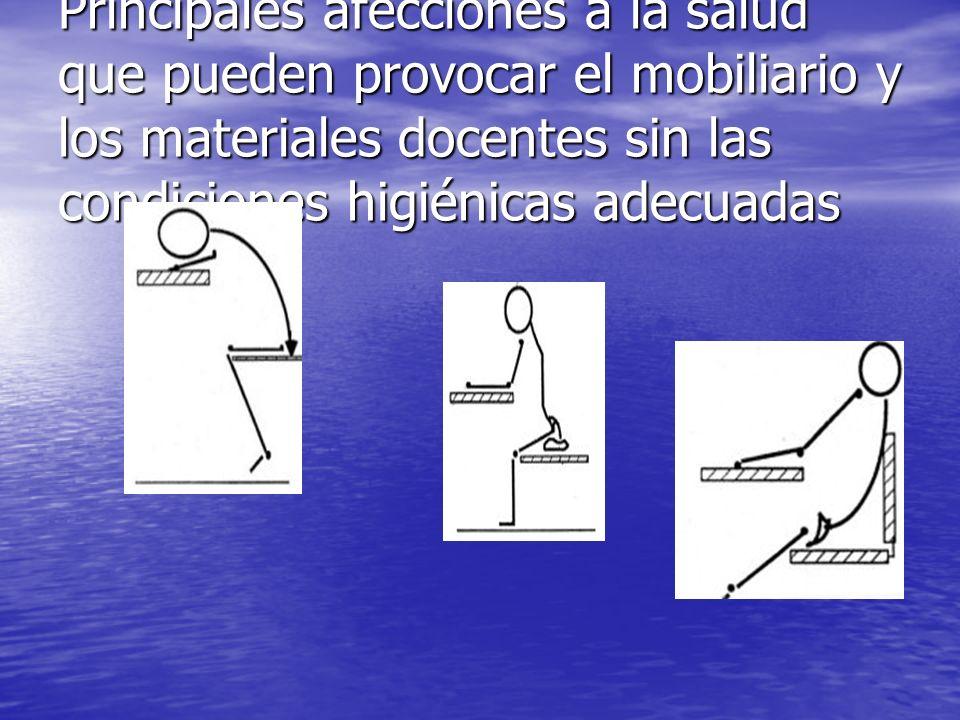 Principales afecciones a la salud que pueden provocar el mobiliario y los materiales docentes sin las condiciones higiénicas adecuadas
