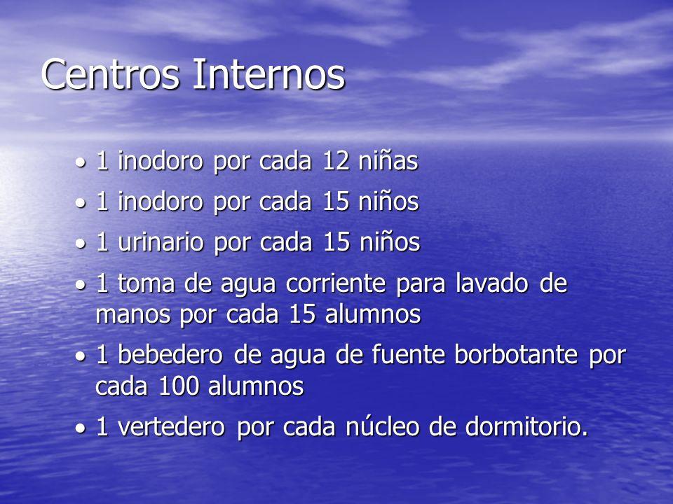 Centros Internos 1 inodoro por cada 12 niñas