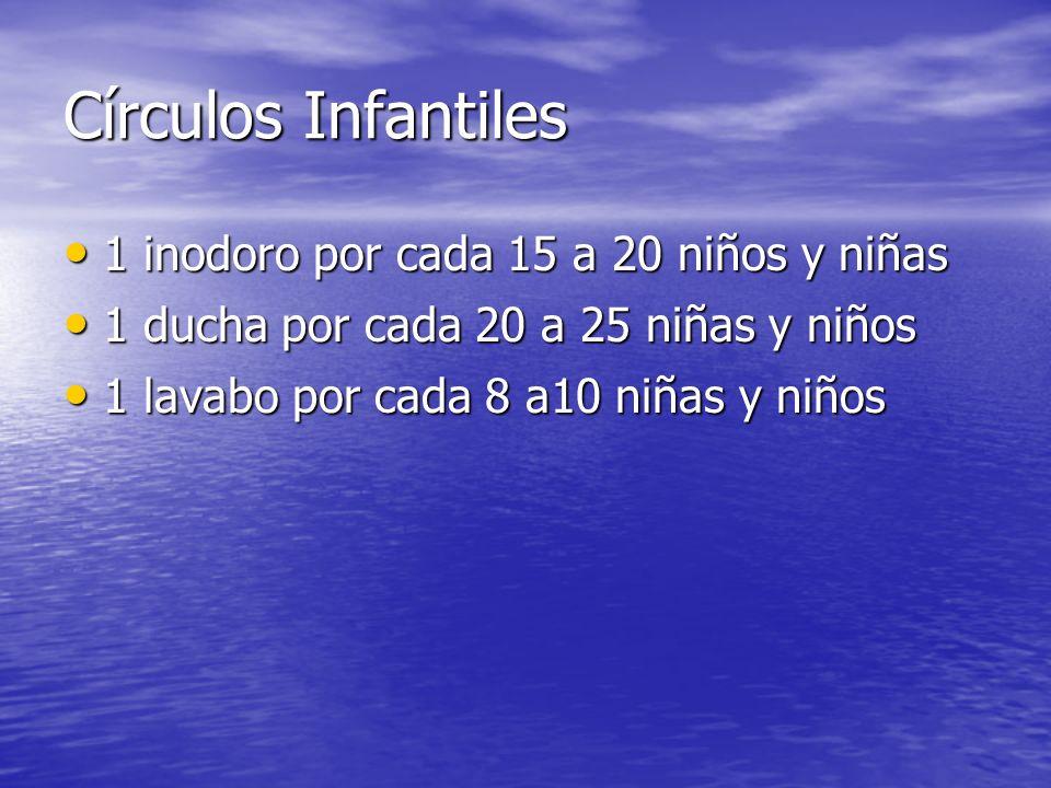Círculos Infantiles 1 inodoro por cada 15 a 20 niños y niñas