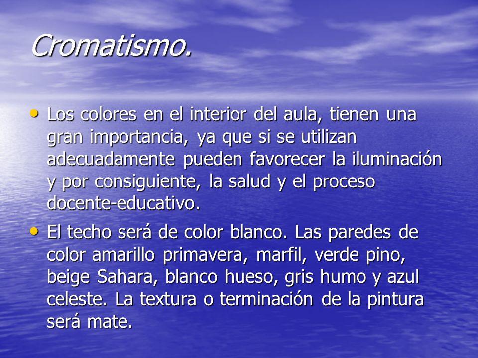 Cromatismo.