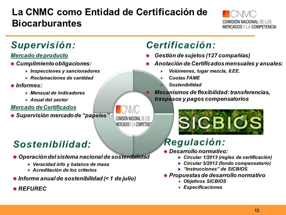 La CNMC como Entidad de Certificación de Biocarburantes