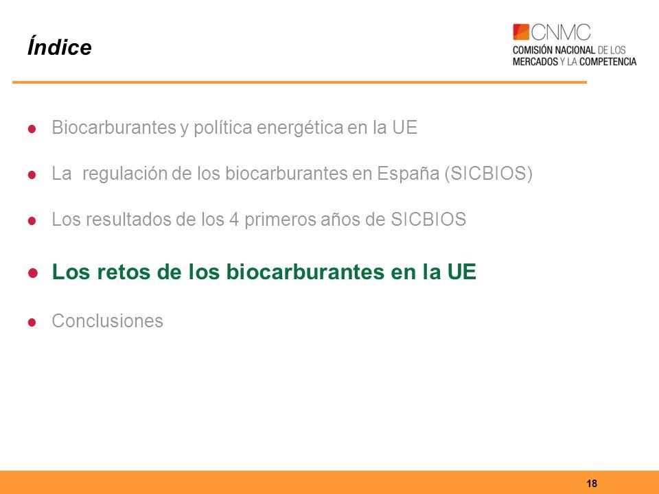 Los retos de los biocarburantes en la UE