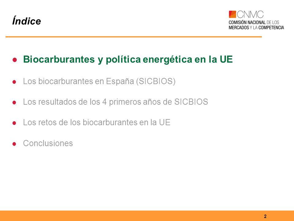 Biocarburantes y política energética en la UE