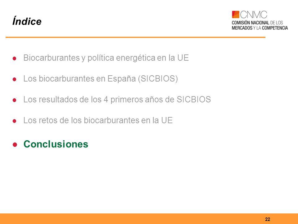Índice Conclusiones Biocarburantes y política energética en la UE