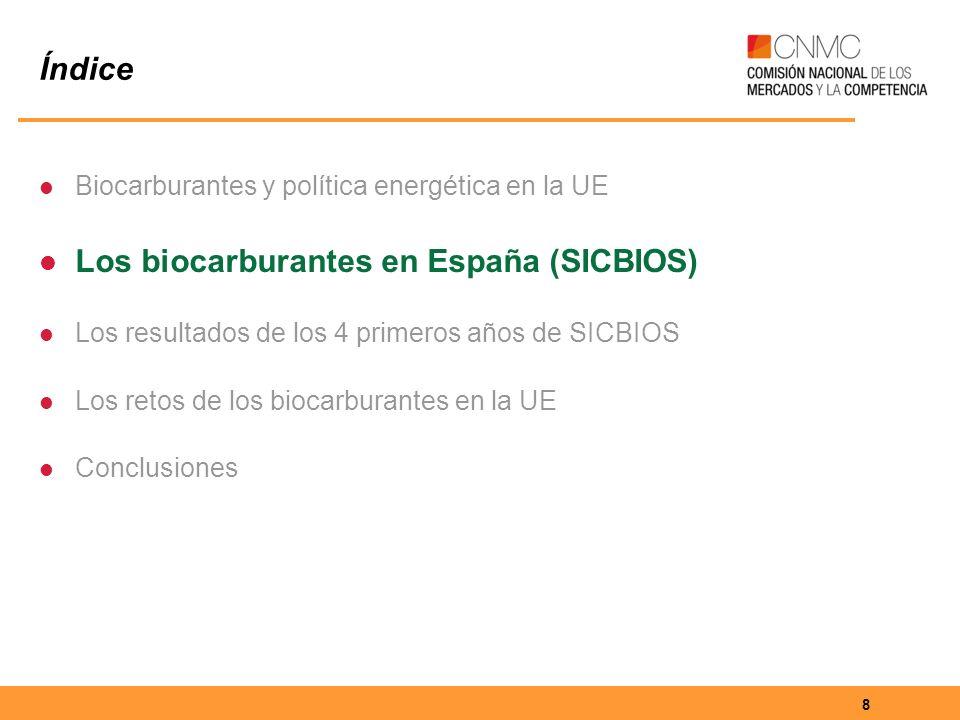 Los biocarburantes en España (SICBIOS)