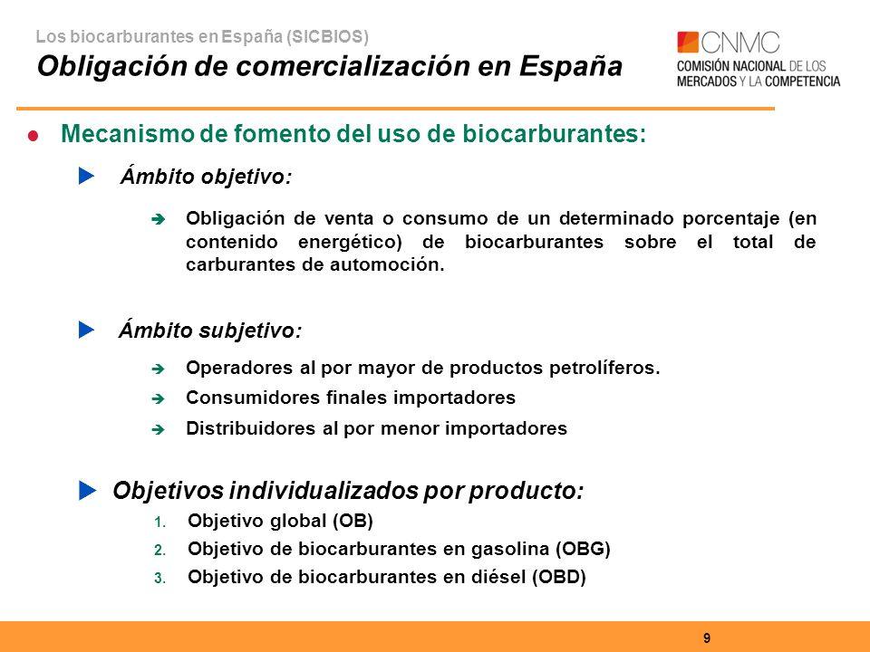 Obligación de comercialización en España