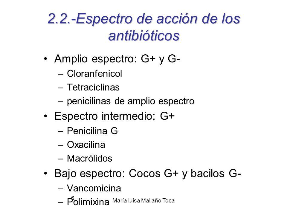 2.2.-Espectro de acción de los antibióticos