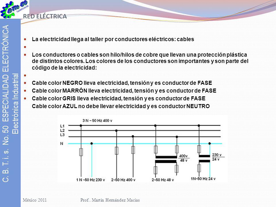 RED ELÉCTRICA La electricidad llega al taller por conductores eléctricos: cables.