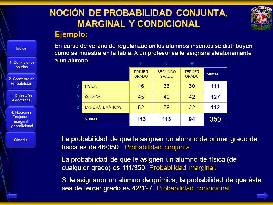 NOCIÓN DE PROBABILIDAD CONJUNTA, MARGINAL Y CONDICIONAL