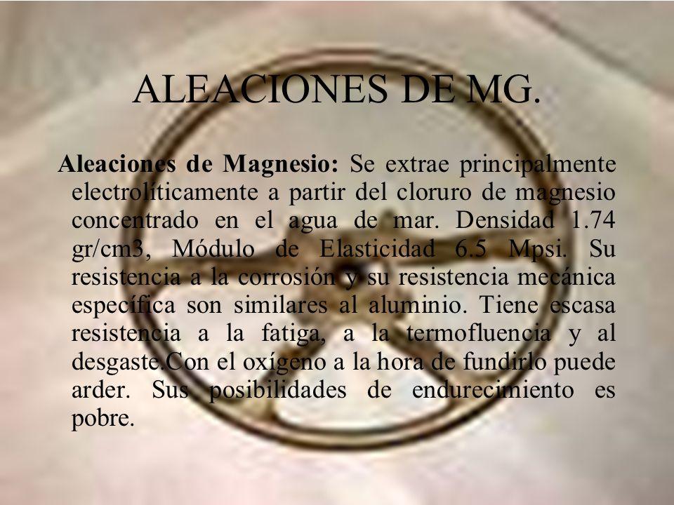 ALEACIONES DE MG.
