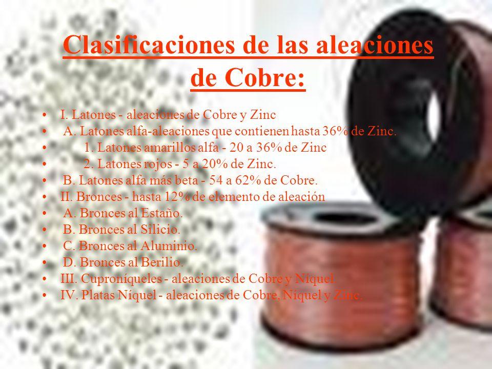 Clasificaciones de las aleaciones de Cobre: