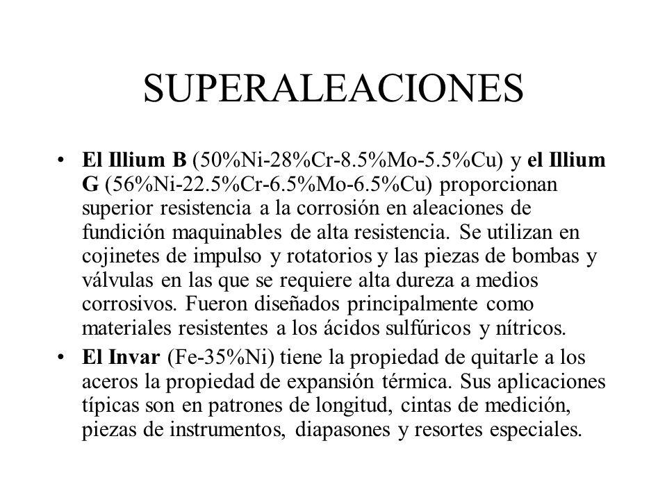 SUPERALEACIONES