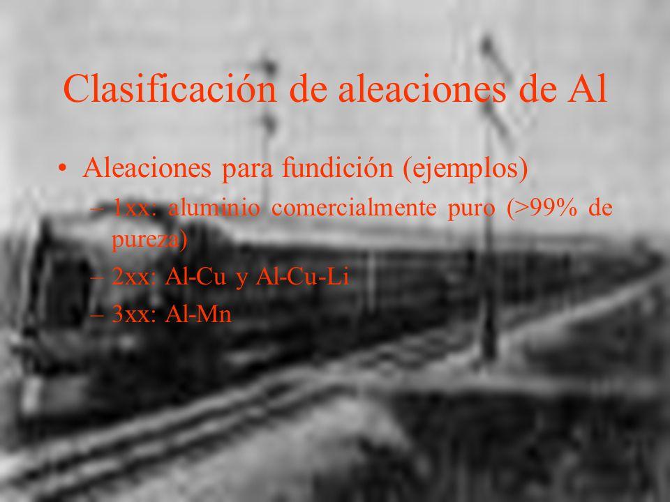 Clasificación de aleaciones de Al
