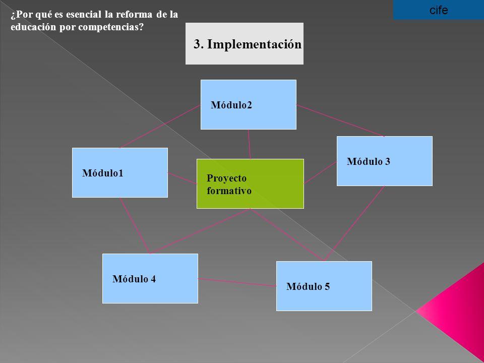 3. Implementación cife ¿Por qué es esencial la reforma de la