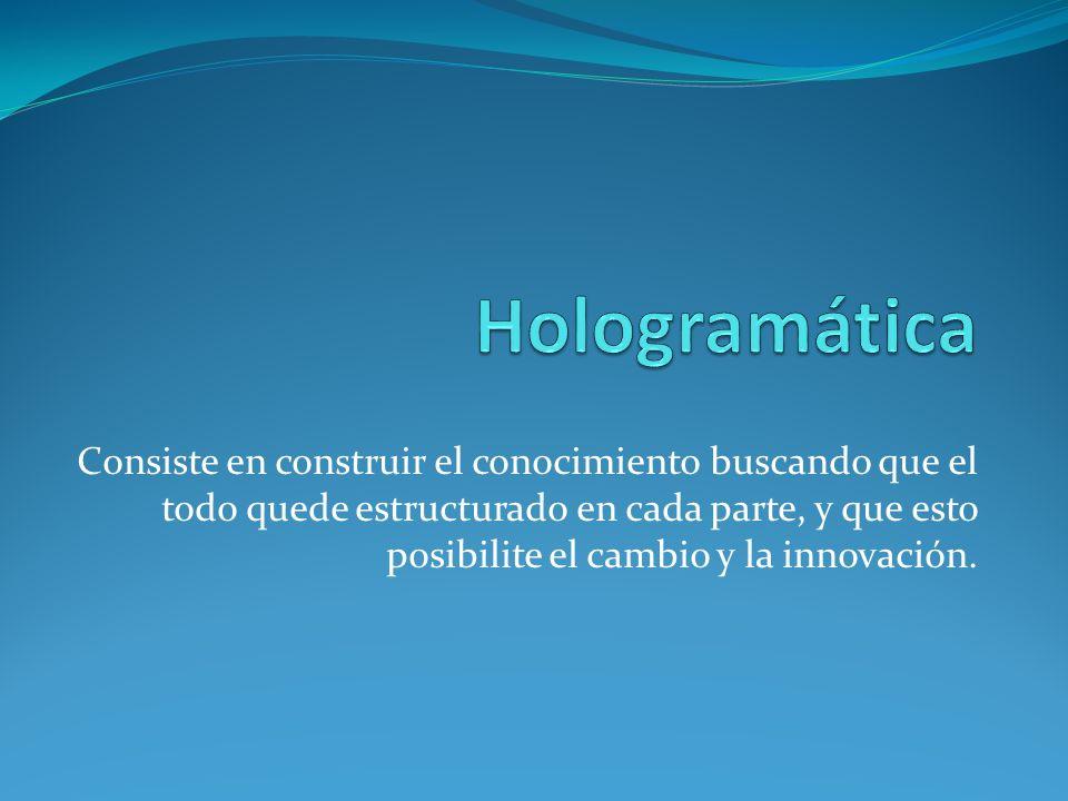 Hologramática
