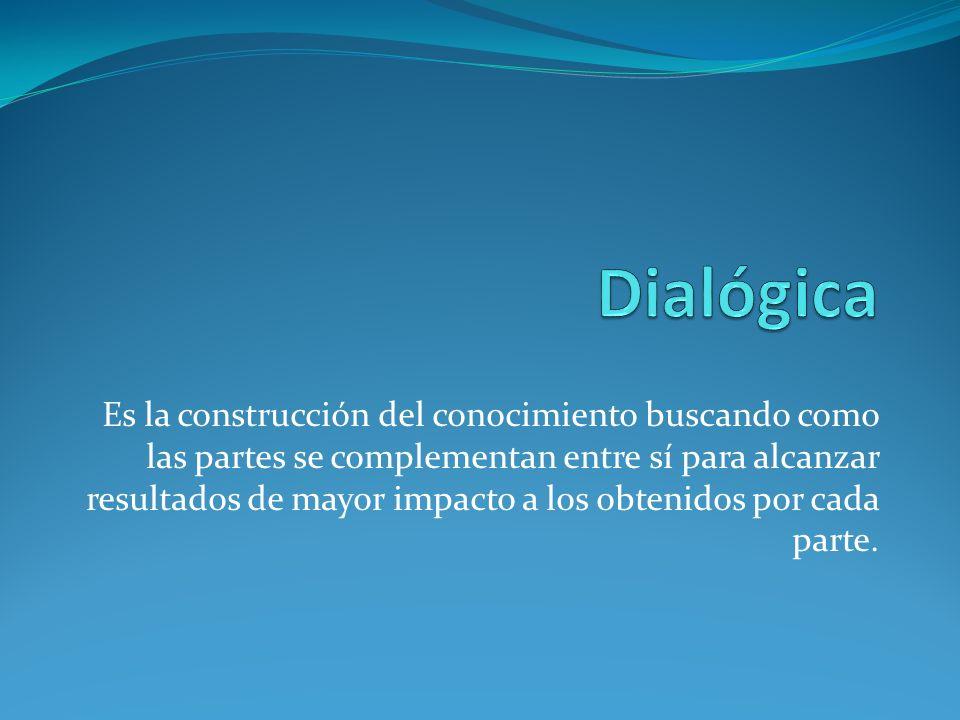 Dialógica