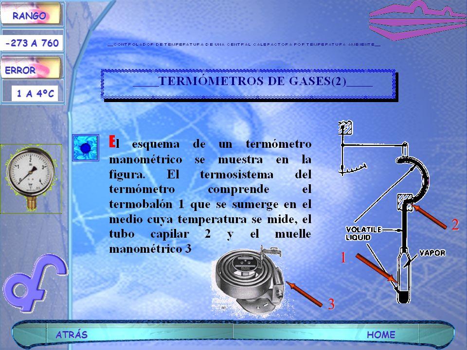 RANGO ERROR -273 A 760 1 A 4ºC 2 1 3 ATRÁS HOME