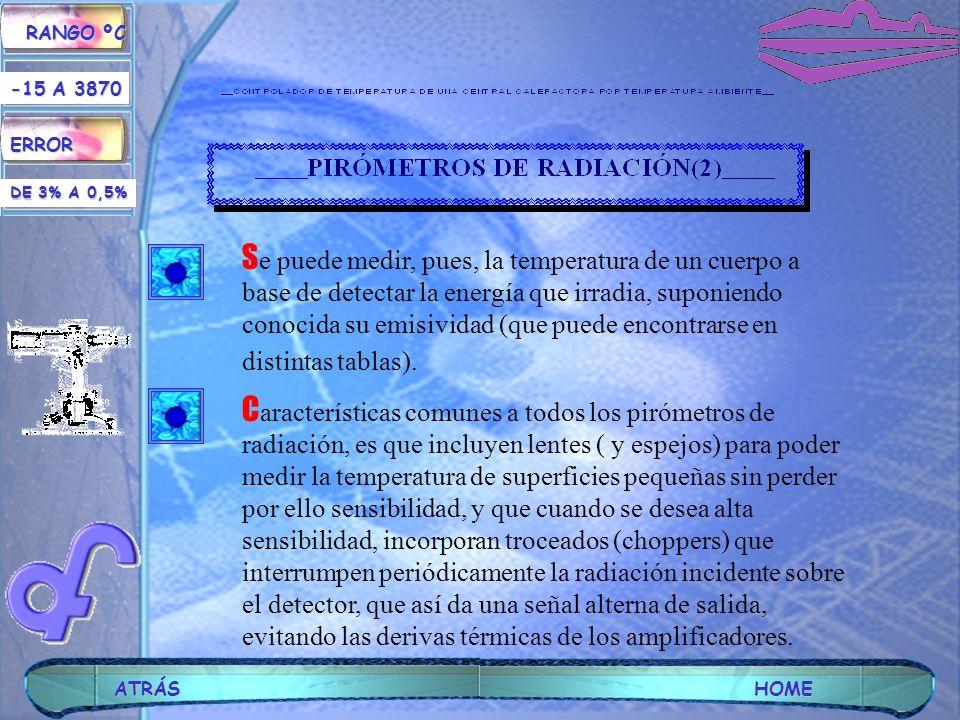 RANGO ºC -15 A 3870. ERROR. DE 3% A 0,5%